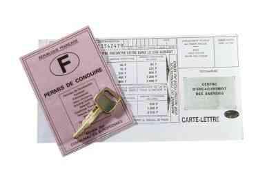 Wie man eine ID-Card-Inhaber
